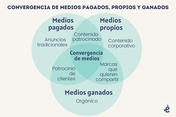 estrategias marketing digital